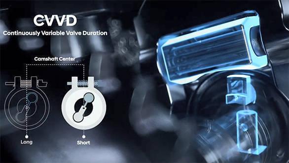 CVVD-engine